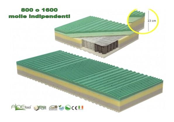 Materasso 800 molle - Progetto Notte - Sistemi di riposo Evoluti ...
